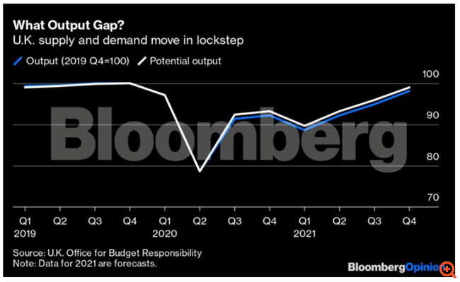 Ο κίνδυνος του πληθωρισμού είναι εντελώς πραγματικός