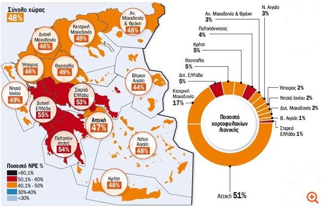 """Ο γεωγραφικός χάρτης των """"κόκκινων"""" δανείων"""