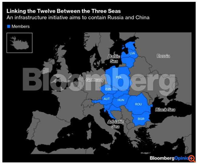 Τι είναι η Πρωτοβουλία των Τριών Θαλασσών και πώς θωρακίζει την ΕΕ έναντι Ρωσίας - Κίνας