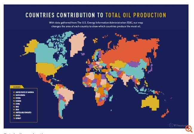 Οι 10 χώρες που κυριαρχούν στην παγκόσμια παραγωγή ορυκτών καυσίμων