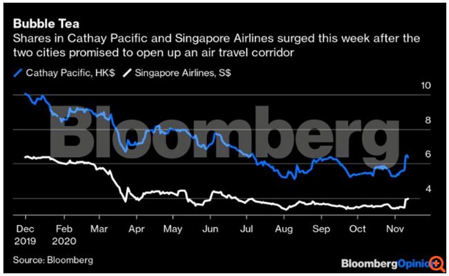 Οι αεροπορικές εταιρείες βγάζουν χρήματα πουλώντας οτιδήποτε άλλο εκτός από εισιτήρια