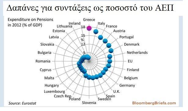 Το έγκλημα εναντίον της Ελλάδας…