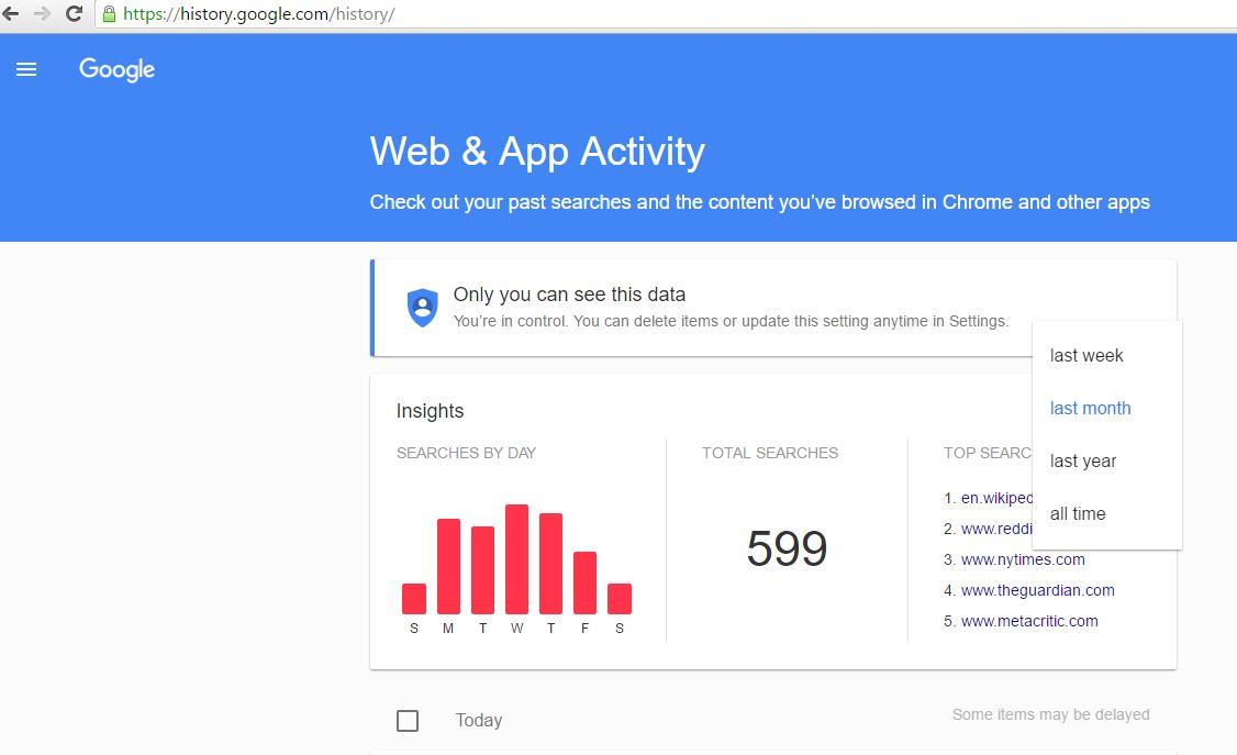 Μάθε όλα όσα ξέρει η Google για σένα
