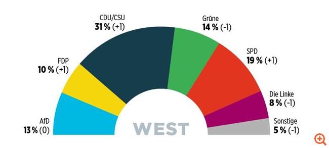 bild west