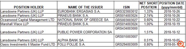 Griechische Banken - Bondboard ***vorher wissen - wie man