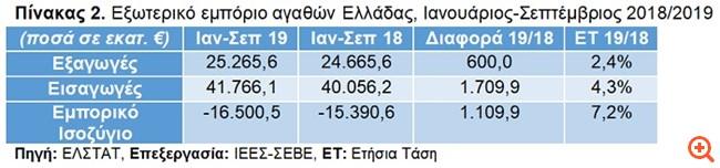 Πιν Exports SEBE 2