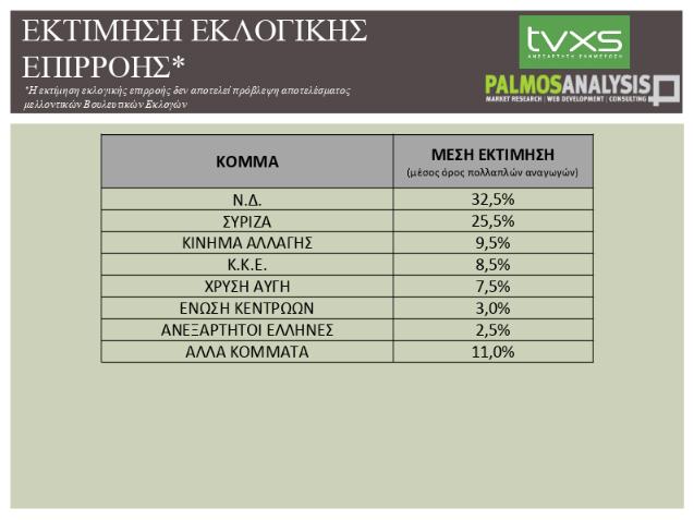 palmos_3