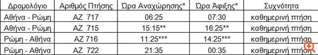 Η Alitalia θα πραγματοποιεί τον Αύγουστο δύο καθημερινές πτήσεις από Αθήνα για Ρώμη