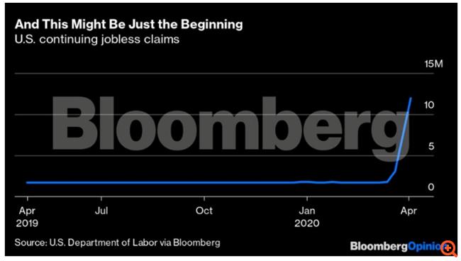 Ναι, αυτό που θα ακολουθήσει θα θυμίζει 1929 - και είναι σχεδόν αναπόφευκτο