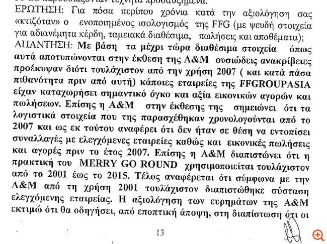 "Folli Follie: ""Μαγειρεμένους"" ισολογισμούς από το 2007 δείχνει το βούλευμα δέσμευσης λογαριασμών"
