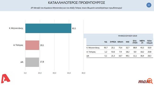 Marc Poll 2