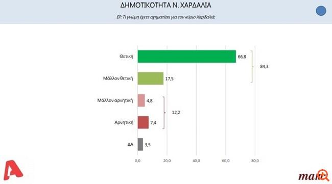 Marc Poll 5