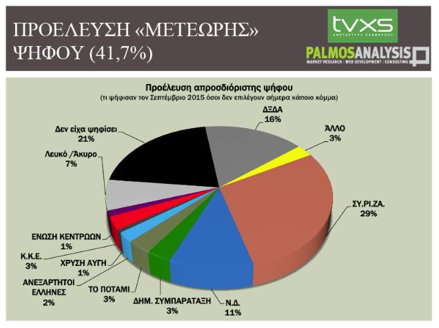 palmos_2
