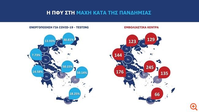 Πώς θα γίνει ο εμβολιασμός των Ελλήνων - Όλο το εθνικό σχέδιο
