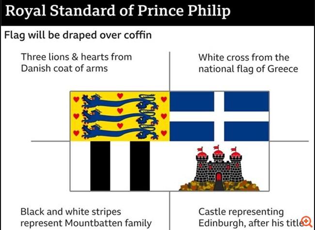Βρετανία: Στην τελευταία του κατοικία ο πρίγκιπας Φίλιππος