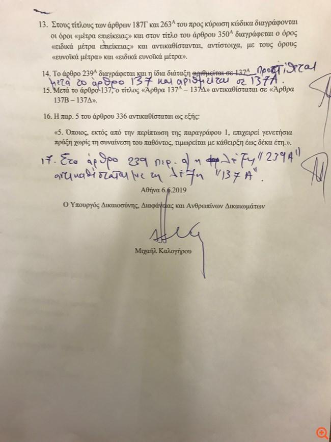 Βουλή: Παραμένει κακούργημα ο βιασμός - κατατέθηκε νομοθετική βελτίωση