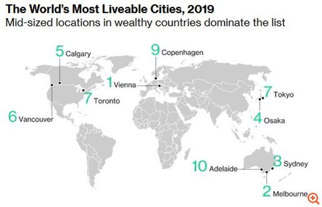 Economist: Οι καλύτερες πόλεις ανά τον κόσμο για να ζει κανείς το 2019