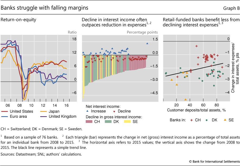 Αυτό που έρχεται πίσω... από την Deutsche Bank