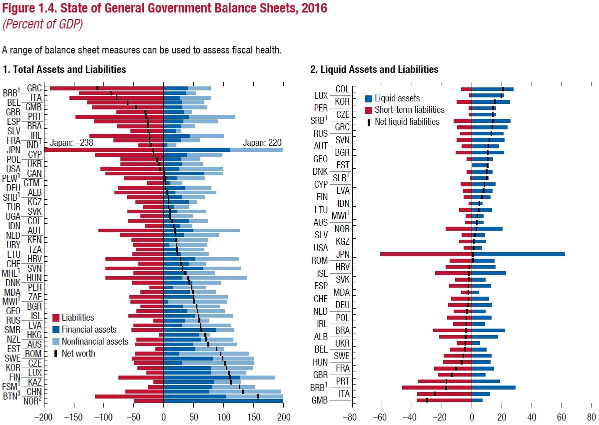 Επιμένει το ΔΝΤ ότι δεν υπάρχει δημοσιονομικός χώρος για τις παροχές Τσίπρα