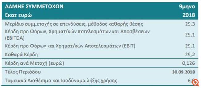 Image result for αδμηε συμμετοχων