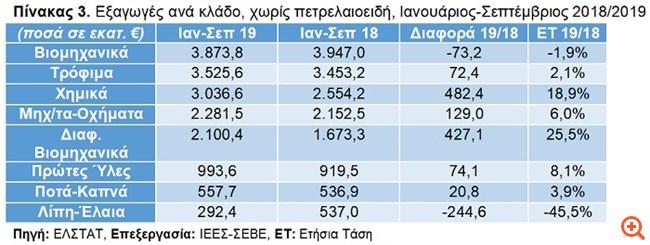 Πιν Exports SEBE 3