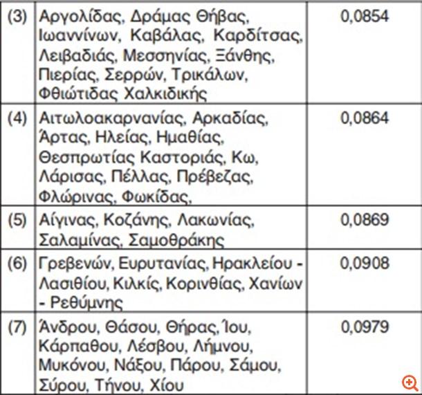 pinakas_ktel3