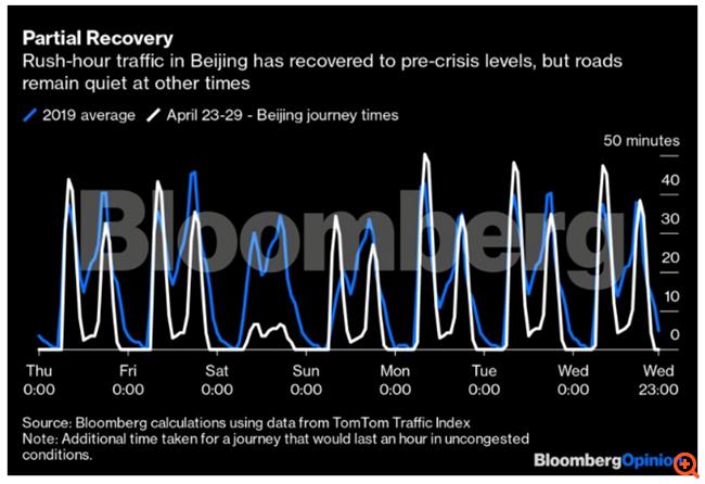 Η ανάκαμψη των τιμών του πετρελαίου πιθανότατα θα χρειαστεί δεκαετίες και όχι χρόνια