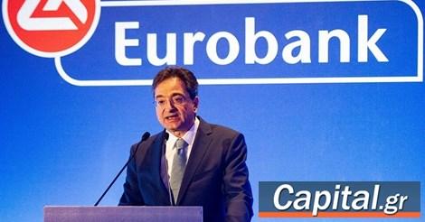 """Τι προβλέπει το πρόγραμμα """"Eurobank 2030"""""""