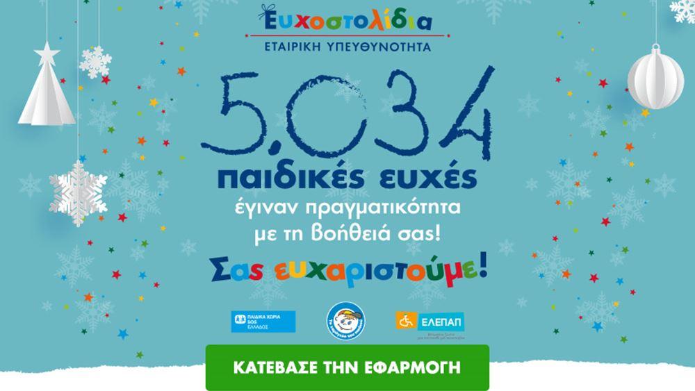 Ομάδα Προσφοράς ΟΠΑΠ: Τα Ευχοστολίδια έκαναν πραγματικότητα 5.034 χριστουγεννιάτικες ευχές παιδιών