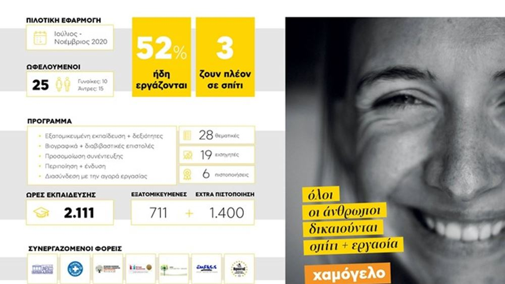 HoMellon: Το πρόγραμμα της Μυτιληναίος που επανένταξε 13 αστέγους στην αγορά εργασίας