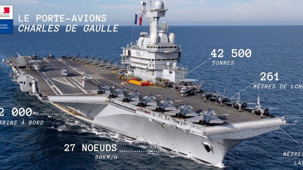 Le Monde: Από τις πιο σοβαρές κρίσεις στην ιστορία του ΝΑΤΟ η ελληνοτουρκική αντιπαράθεση
