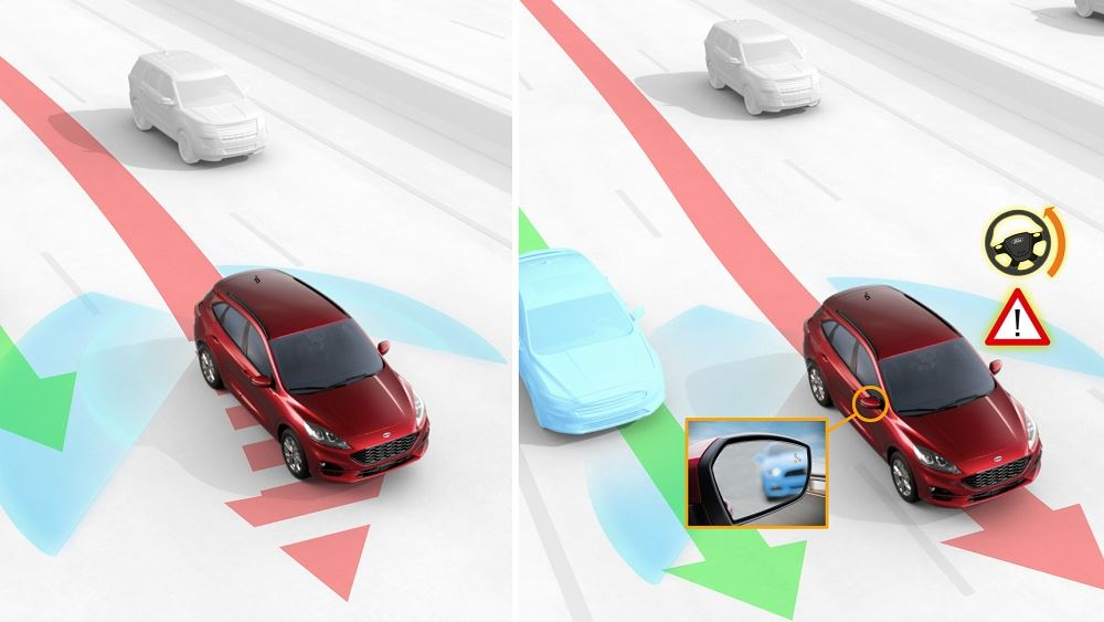H Ford παρουσιάζει στο νέο Kuga δύο νέα συστήματα ασφαλείας