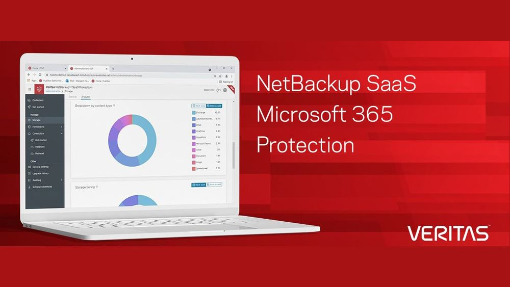 Veritas NetBackup SaaS Protection: Απόλυτη προστασία Microsoft 365 για μεγάλες επιχειρήσεις