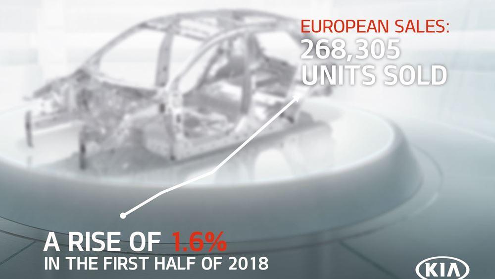 Ρεκόρ πωλήσεων για την Kia