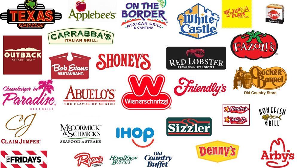 Restaurant Brands: Καλύτερα των εκτιμήσεων τα αποτελέσματα δ΄ τριμήνου