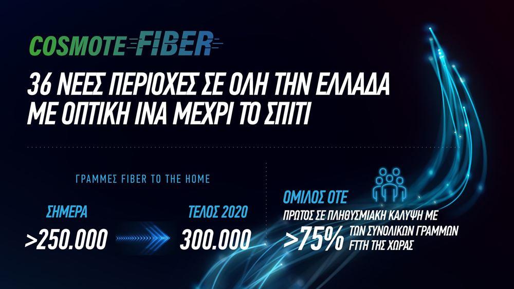 Cosmote Fiber: 36 νέες περιοχές σε όλη την Ελλάδα με οπτική ίνα μέχρι το σπίτι