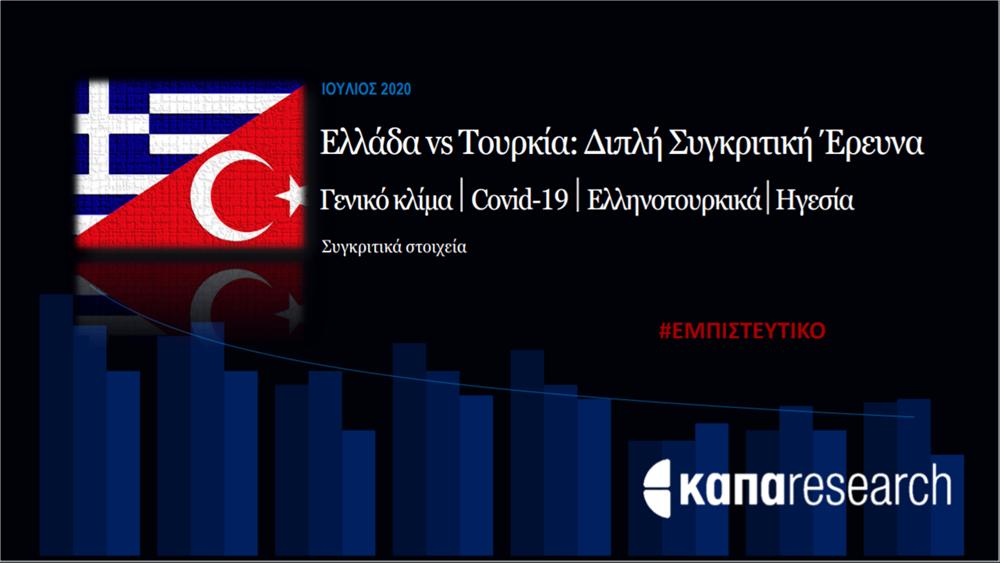 Έρευνα Κάπα Research: Το 55% στην Τουρκία έχει αρνητική άποψη για τον Ερντογάν - Μοιρασμένοι για την Αγια-Σοφιά