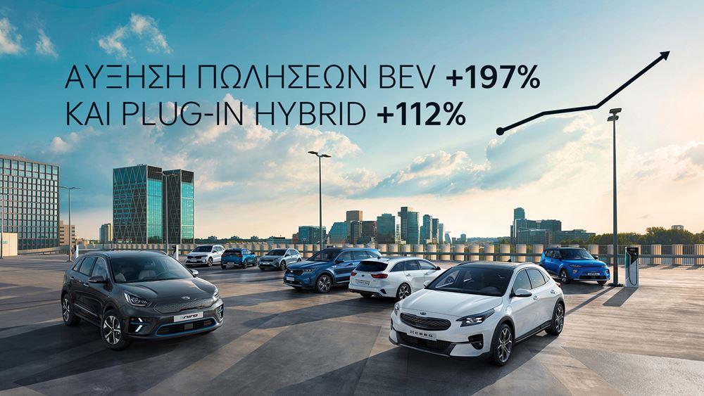 Αύξηση μεριδίου στην Ευρώπη για την Kia