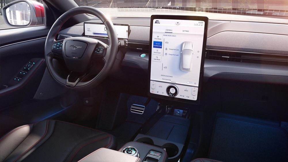 Η εξέλιξη του εσωτερικού της Ford στο πέρασμα των ετών