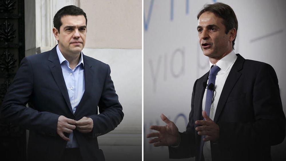 Δημοσκόπηση Marc: Παραμένει μεγάλη η διαφορά ΝΔ-ΣΥΡΙΖΑ