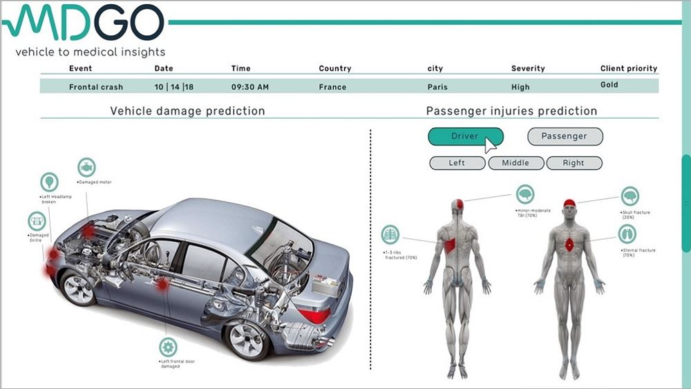 Hyundai: Νέα προηγμένα συστήματα ασφαλείας