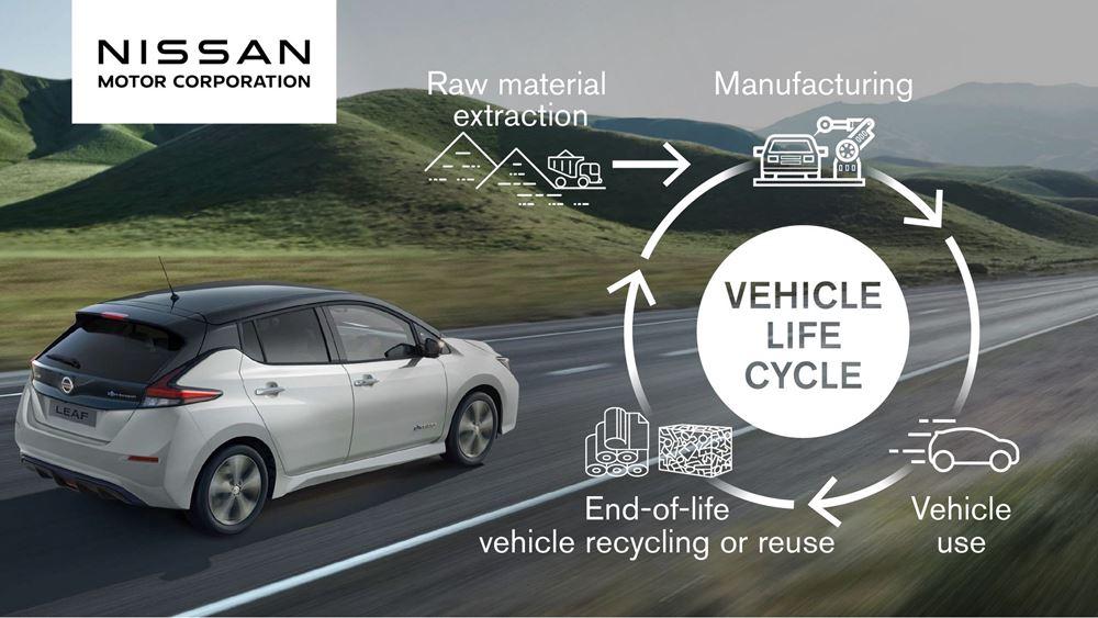 Στόχος για μηδενικό ισοζύγιο άνθρακα το 2050 από τη Nissan
