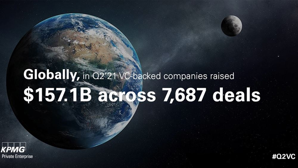 KPMG: Εκτόξευση για τις διεθνείς επενδύσεις Venture Capital, που ανήλθαν στα $57,1 δισ. το β' τρίμηνο του 2021