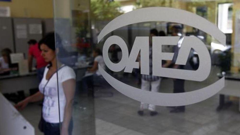 Πτώση 44% στα έσοδα από εργοδοτικές εισφορές υπέρ του ΟΑΕΔ λόγω κορονο-κρίσης