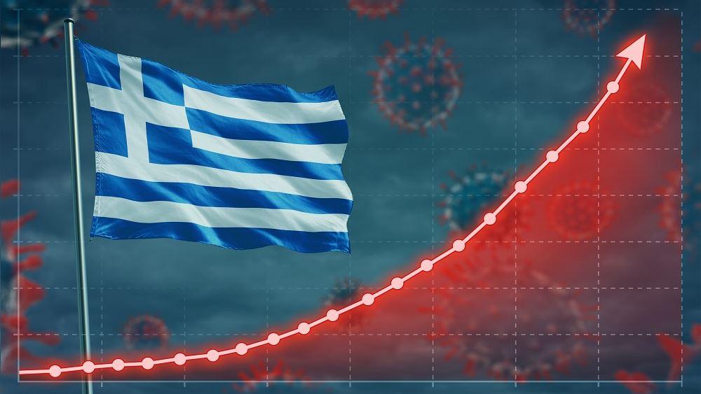Ελλάδα κορονοϊός άνοδος 22.10.2020