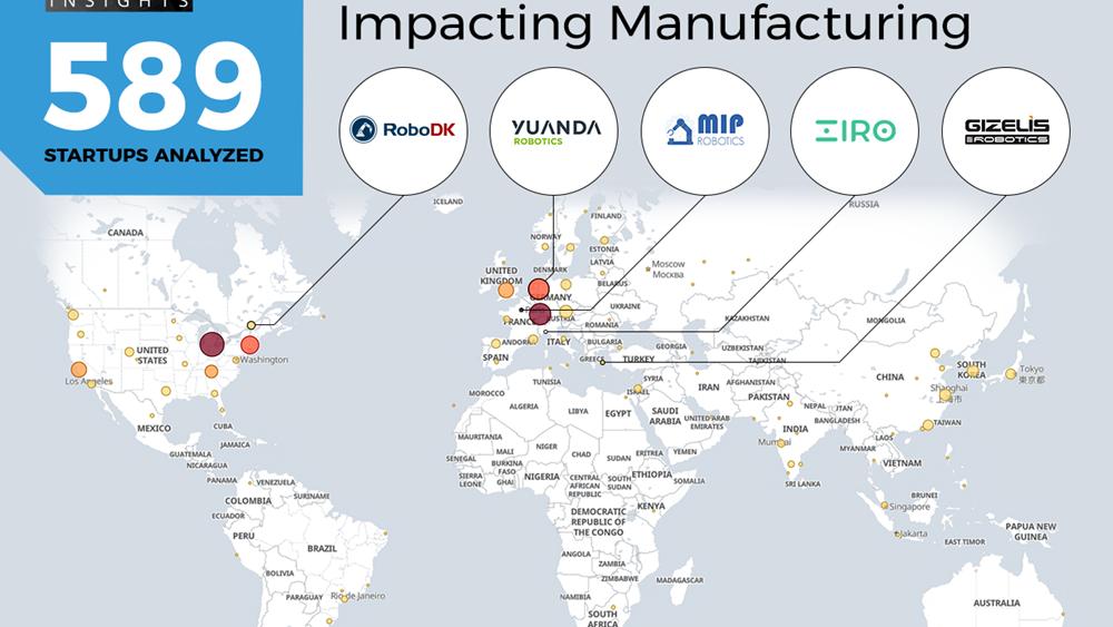 Η Gizelis Robotics στις Τοπ 5 νεοσύστατες ρομποτικές εταιρίες του κόσμου για βιομηχανικές εφαρμογές
