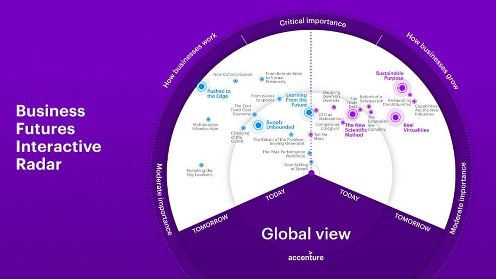 """Μελέτη Accenture: Τα """"σήματα"""" επιχειρηματικής αλλαγής για την επιτυχή πλοήγηση των επιχειρήσεων στο μέλλον"""