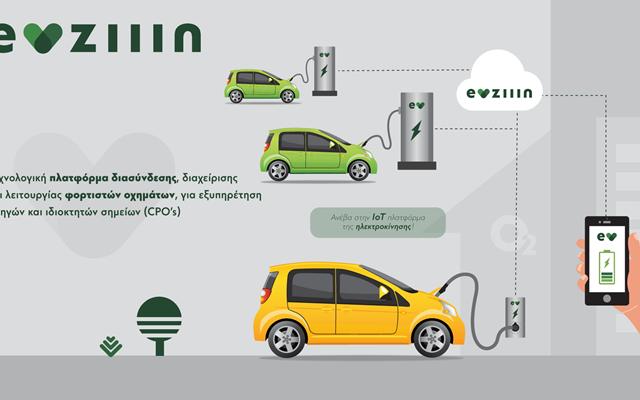 EVziiin, η τεχνολογική πλατφόρμα IoT (Internet of Things) που θα αλλάξει τη σχέση των Ελλήνων με την ηλεκτροκίνηση