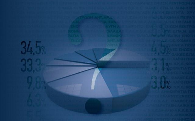 Δημοσκόπηση Marc: Το 65,2% των πολιτών κρίνει θετικά το έργο της κυβέρνησης Μητσοτάκη