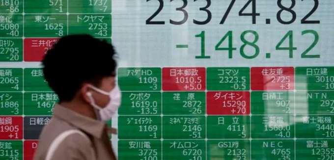Μια κακή εβδομάδα για τις αγορές αφού επέστρεψαν οι απειλές του κοροναϊού